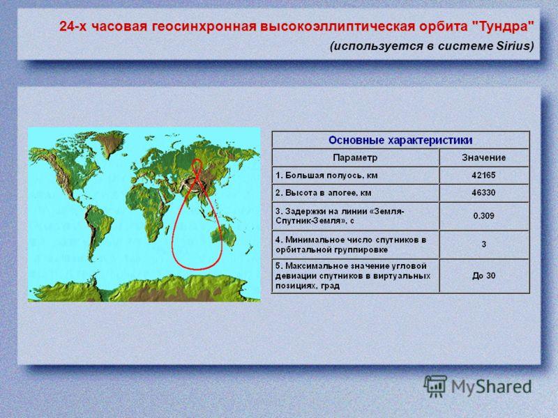 24-х часовая геосинхронная высокоэллиптическая орбита Тундра (используется в системе Sirius)