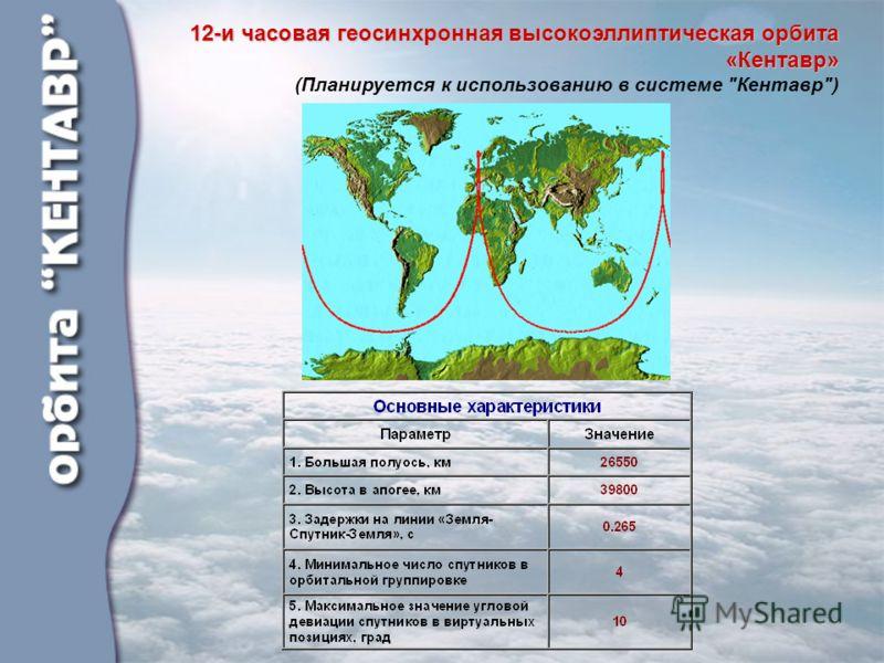 12-и часовая геосинхронная высокоэллиптическая орбита «Кентавр» (Планируется к использованию в системе Кентавр)
