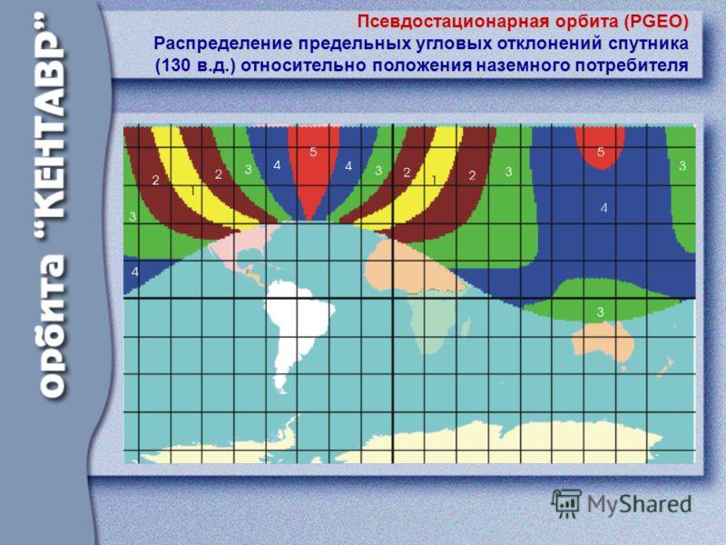 Псевдостационарная орбита (PGEO) Распределение предельных угловых отклонений спутника (130 в.д.) относительно положения наземного потребителя