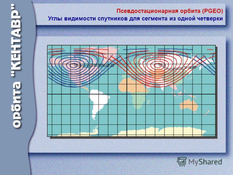 Псевдостационарная орбита (PGEO) Углы видимости спутников для сегмента из одной четверки