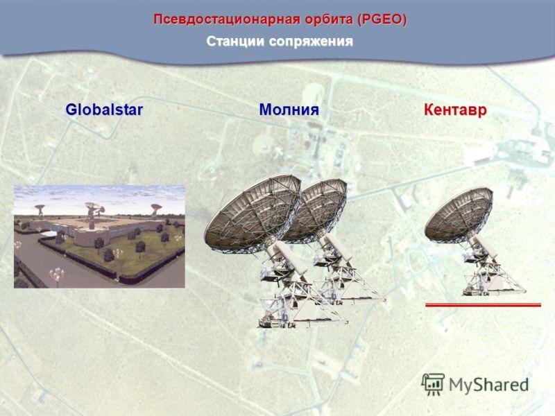 Псевдостационарная орбита (PGEO) Станции сопряжения GlobalstarМолнияКентавр