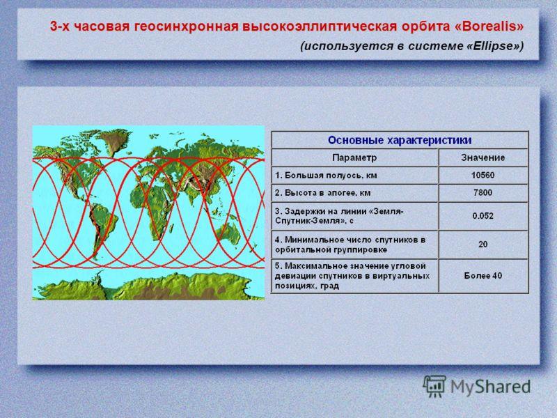 3-х часовая геосинхронная высокоэллиптическая орбита «Borealis» (используется в системе «Ellipse»)