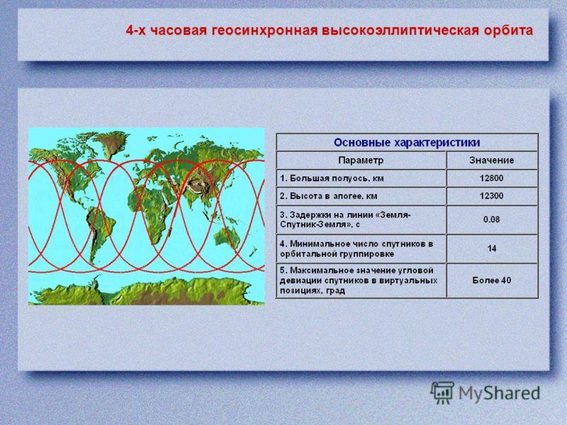 4-х часовая геосинхронная высокоэллиптическая орбита