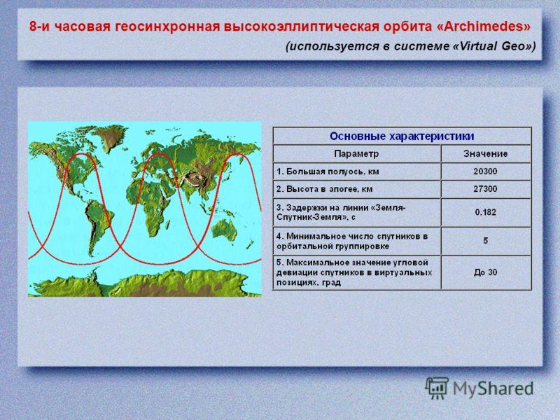8-и часовая геосинхронная высокоэллиптическая орбита «Archimedes» (используется в системе «Virtual Geo»)