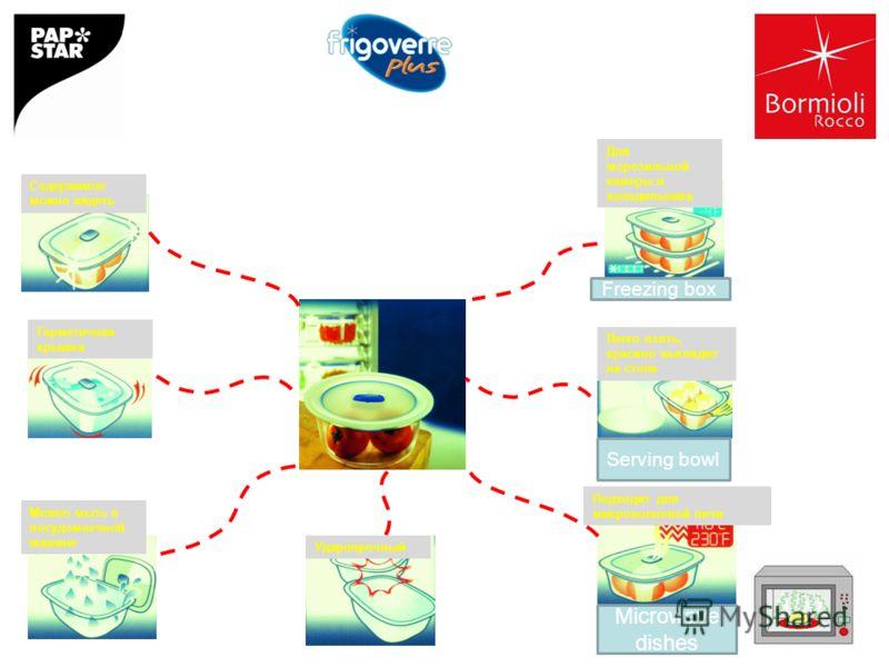 Freezing box Serving bowl Microwave dishes Содержимое можно видеть Герметичная крышка Можно мыть в посудомоечной машине Ударопрочный Для морозильной камеры и холодильника Легко взять, красиво выглядит на столе Подходит для микроволновой печи