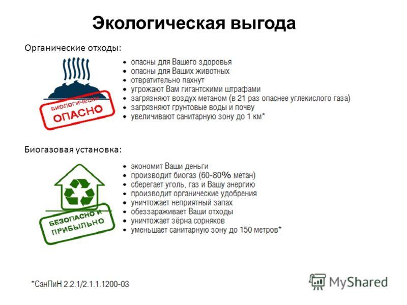 Органические отходы: Биогазовая установка: Экологическая выгода
