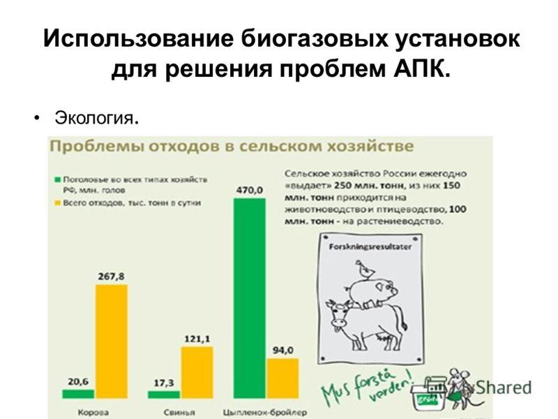 Использование биогазовых установок для решения проблем АПК. Экология.