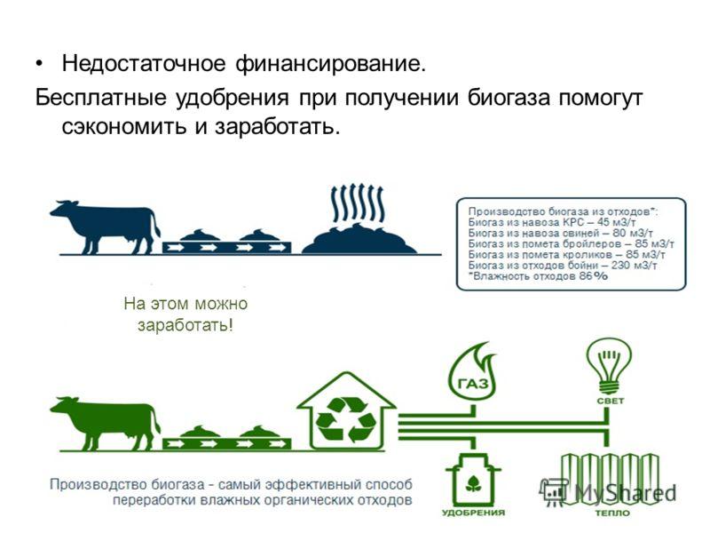 Недостаточное финансирование. Бесплатные удобрения при получении биогаза помогут сэкономить и заработать. На этом можно заработать!