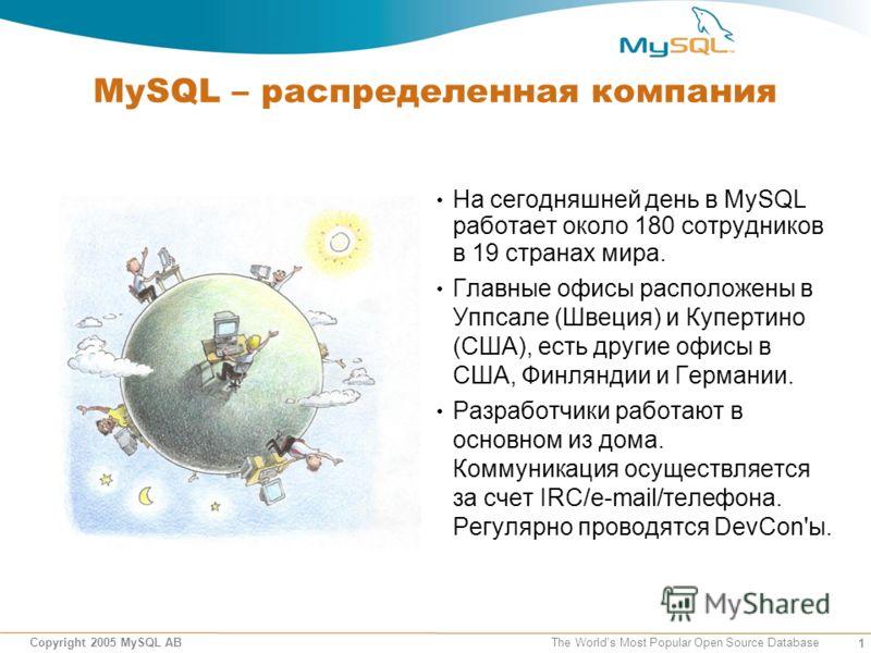 1 Copyright 2005 MySQL AB The Worlds Most Popular Open Source Database MySQL – распределенная компания На сегодняшней день в MySQL работает около 180 сотрудников в 19 странах мира. Главные офисы расположены в Уппсале (Швеция) и Купертино (США), есть