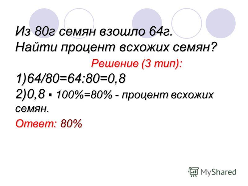 Из 80г семян взошло 64г. Найти процент всхожих семян? Решение (3 тип): 1)64/80=64:80=0,8 2)0,8 100%=80% - процент всхожих семян. Ответ: 80%