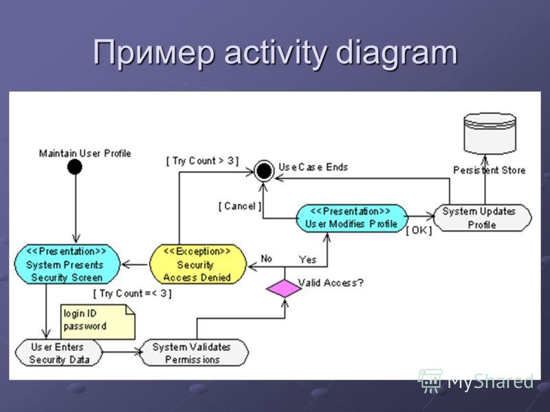 Пример activity diagram