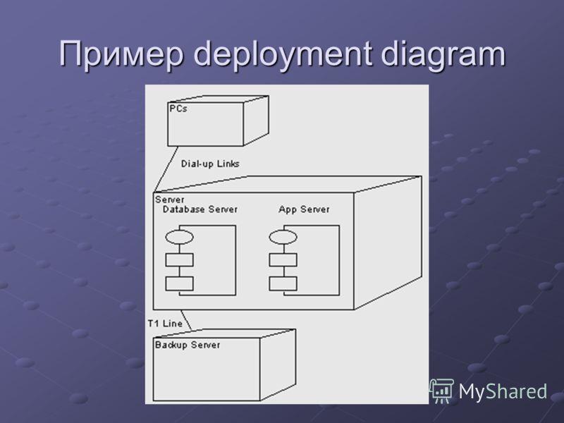 Пример deployment diagram