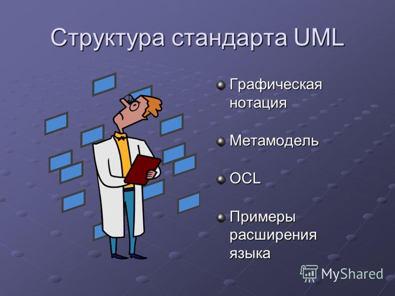 Структура стандарта UML Графическая нотация МетамодельOCL Примеры расширения языка
