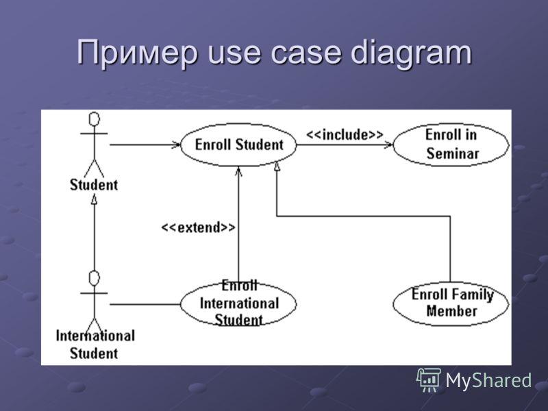 Пример use case diagram