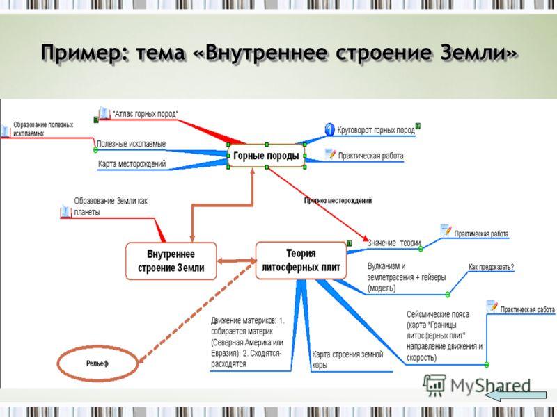 Хронометражная Карта Пример Заполнения