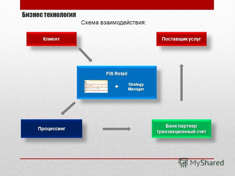 Бизнес технология Клиент ПроцессингПроцессинг Банк партнер транзакционный счет Поставщик услуг FIS Retail + Strategy Manager Схема взаимодействия: