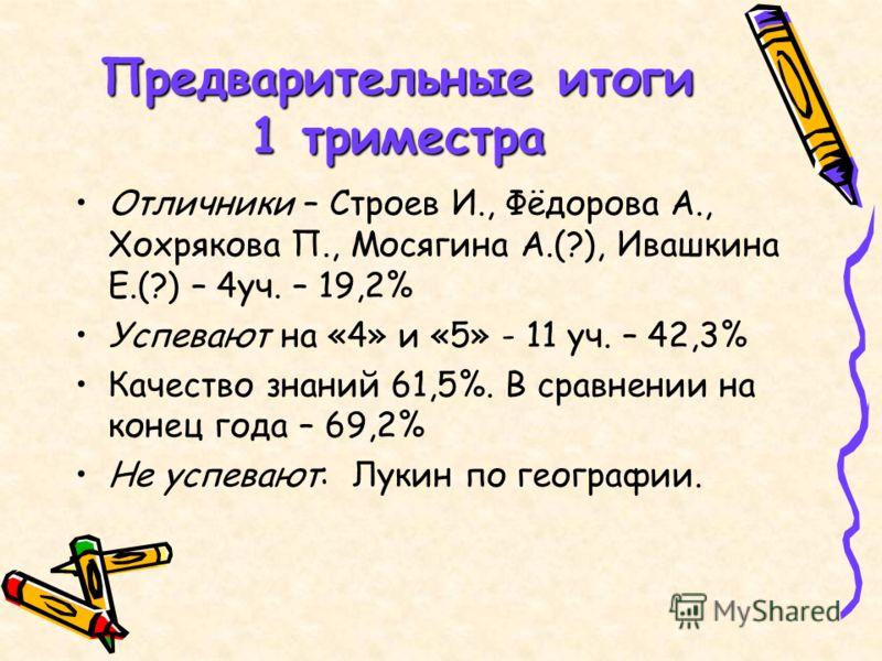 Предварительные итоги 1 триместра Отличники – Строев И., Фёдорова А., Хохрякова П., Мосягина А.(?), Ивашкина Е.(?) – 4уч. – 19,2% Успевают на «4» и «5» - 11 уч. – 42,3% Качество знаний 61,5%. В сравнении на конец года – 69,2% Не успевают: Лукин по ге