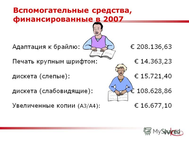 Вспомогательные средства, финансированные в 2007