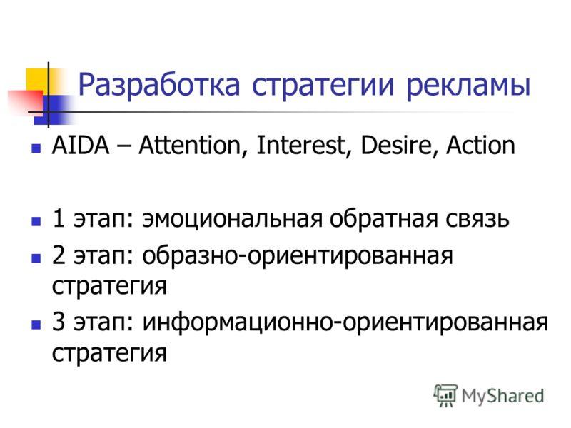 Разработка стратегии рекламы AIDA – Attention, Interest, Desire, Action 1 этап: эмоциональная обратная связь 2 этап: образно-ориентированная стратегия 3 этап: информационно-ориентированная стратегия