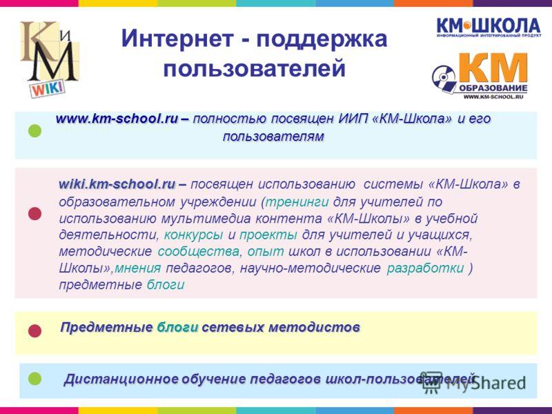www.km-school.ru – полностью посвящен ИИП «КМ-Школа» и его пользователям wiki.km-school.ru wiki.km-school.ru – посвящен использованию системы «КМ-Школа» в образовательном учреждении (тренинги для учителей по использованию мультимедиа контента «КМ-Шко