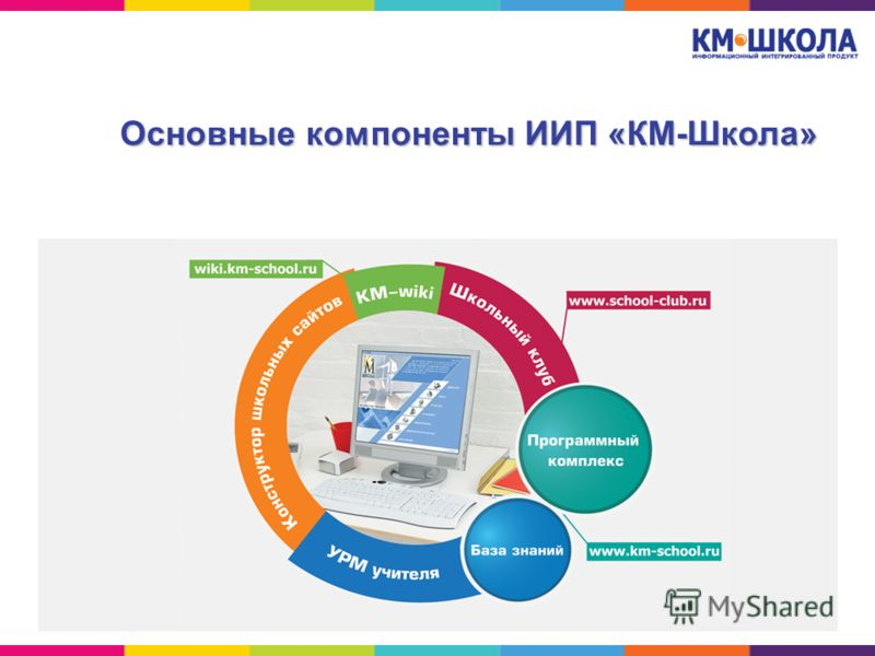 Основные компоненты ИИП «КМ-Школа»