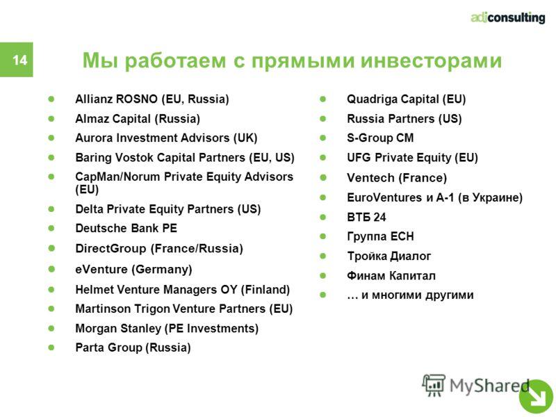14 Мы работаем с прямыми инвесторами Allianz ROSNO (EU, Russia) Almaz Capital (Russia) Aurora Investment Advisors (UK) Baring Vostok Capital Partners (EU, US) CapMan/Norum Private Equity Advisors (EU) Delta Private Equity Partners (US) Deutsche Bank