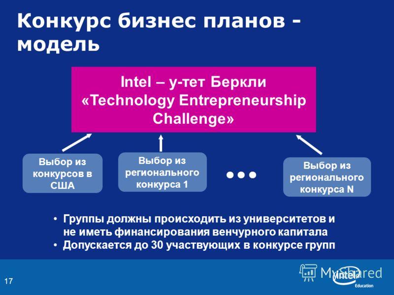 17 Конкурс бизнес планов - модель Intel – у-тет Беркли «Technology Entrepreneurship Challenge» Выбор из конкурсов в США Выбор из регионального конкурса 1 Выбор из регионального конкурса N Группы должны происходить из университетов и не иметь финансир