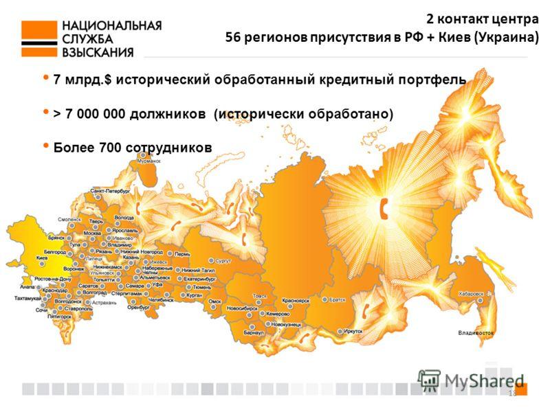 18 2 контакт центра 56 регионов присутствия в РФ + Киев (Украина) 7 млрд.$ исторический обработанный кредитный портфель > 7 000 000 должников (исторически обработано) Более 700 сотрудников Владивосток