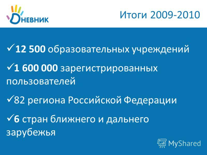 Итоги 2009-2010 12 500 образовательных учреждений 1 600 000 зарегистрированных пользователей 82 региона Российской Федерации 6 стран ближнего и дальнего зарубежья