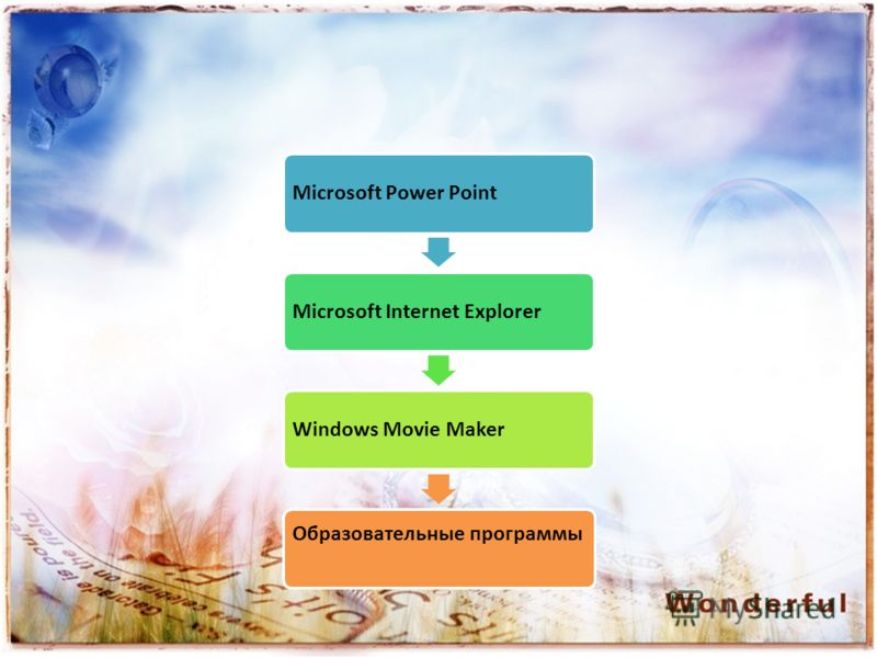 Microsoft Power PointMicrosoft Internet ExplorerWindows Movie Maker Образовательные программы