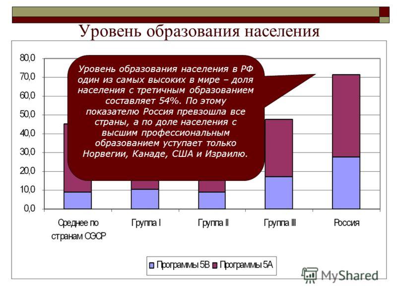Уровень образования населения Уровень образования населения в РФ один из самых высоких в мире – доля населения с третичным образованием составляет 54%. По этому показателю Россия превзошла все страны, а по доле населения с высшим профессиональным обр