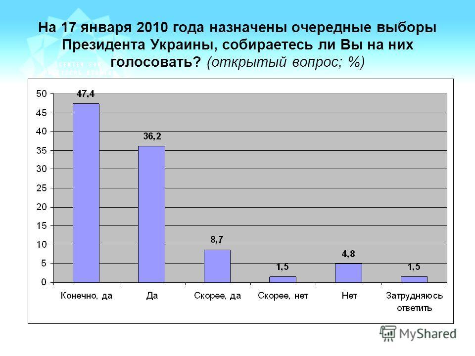 На 17 января 2010 года назначены очередные выборы Президента Украины, собираетесь ли Вы на них голосовать? (открытый вопрос; %)