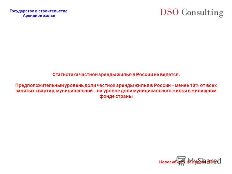 Государство в строительстве. Арендное жилье Новосибирск, 28 апреля 2010 г. Статистика частной аренды жилья в России не ведется. Предположительный уровень доли частной аренды жилья в России – менее 10% от всех занятых квартир, муниципальной – на уровн