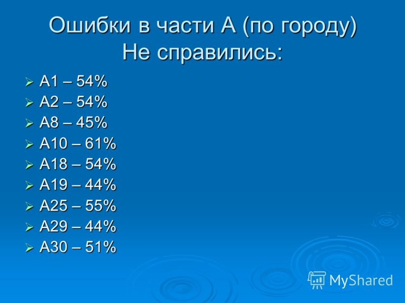 Ошибки в части А (по городу) Не справились: А1 – 54% А1 – 54% А2 – 54% А2 – 54% А8 – 45% А8 – 45% А10 – 61% А10 – 61% А18 – 54% А18 – 54% А19 – 44% А19 – 44% А25 – 55% А25 – 55% А29 – 44% А29 – 44% А30 – 51% А30 – 51%