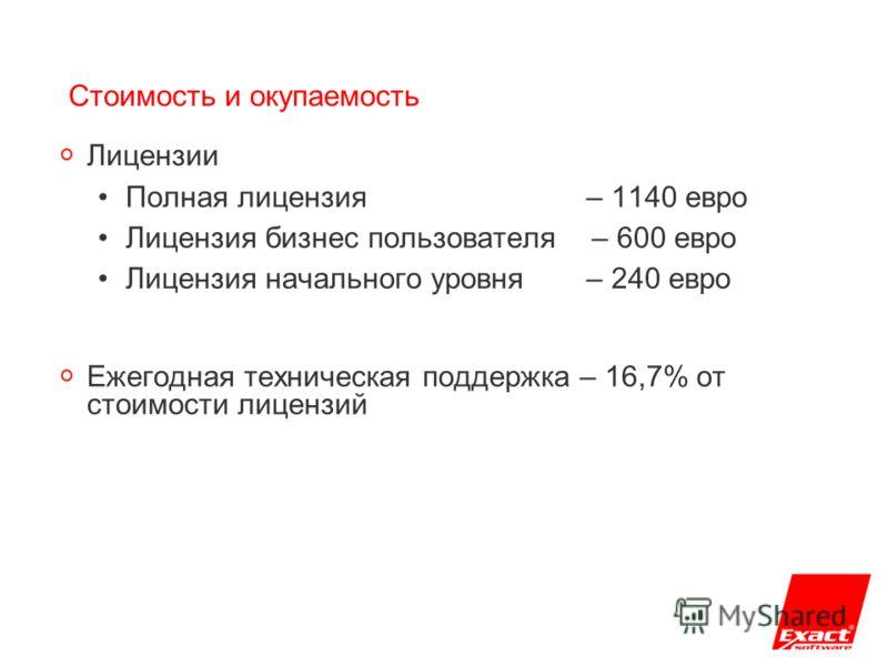 Стоимость и окупаемость Лицензии Полная лицензия – 1140 евро Лицензия бизнес пользователя – 600 евро Лицензия начального уровня – 240 евро Ежегодная техническая поддержка – 16,7% от стоимости лицензий