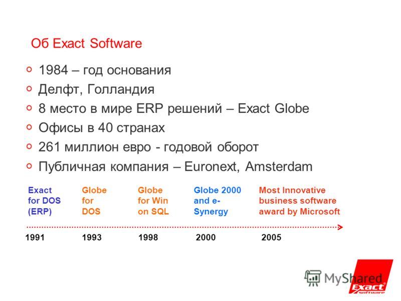 Об Exact Software 1984 – год основания Делфт, Голландия 8 место в мире ERP решений – Exact Globe Офисы в 40 странах 261 миллион евро - годовой оборот Публичная компания – Euronext, Amsterdam Exact for DOS (ERP) 1991 Globe for DOS Globe 2000 and e- Sy
