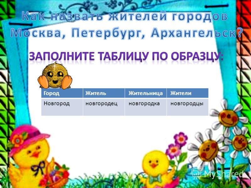 ГородЖитель Жительница Жители Новгородновгородец новгородка новгородцы