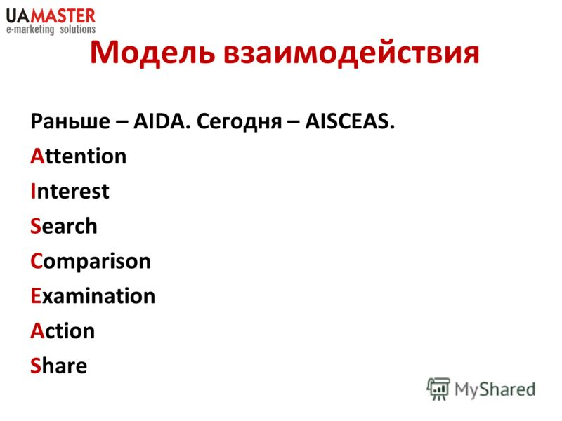 Модель взаимодействия Раньше – AIDA. Сегодня – AISCEAS. Attention Interest Search Comparison Examination Action Share
