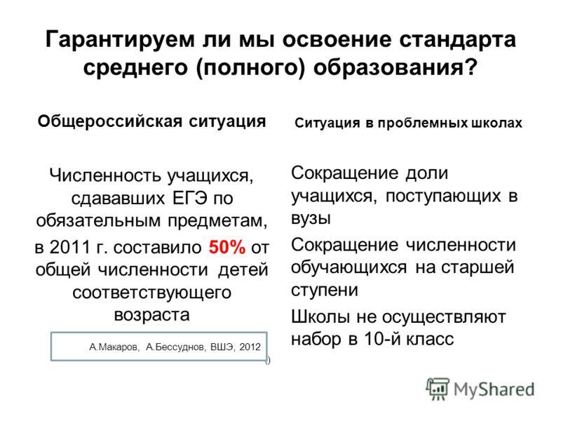 Гарантируем ли мы освоение стандарта среднего (полного) образования? Общероссийская ситуация Численность учащихся, сдававших ЕГЭ по обязательным предметам, в 2011 г. составило 50% от общей численности детей соответствующего возраста () Ситуация в про
