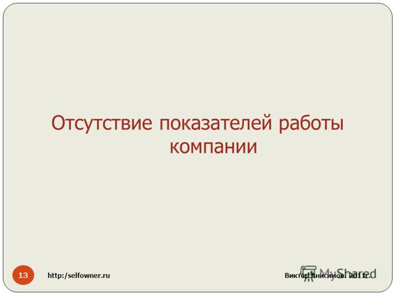 13 http:/selfowner.ru Виктор Анисимов. 2011г. Отсутствие показателей работы компании