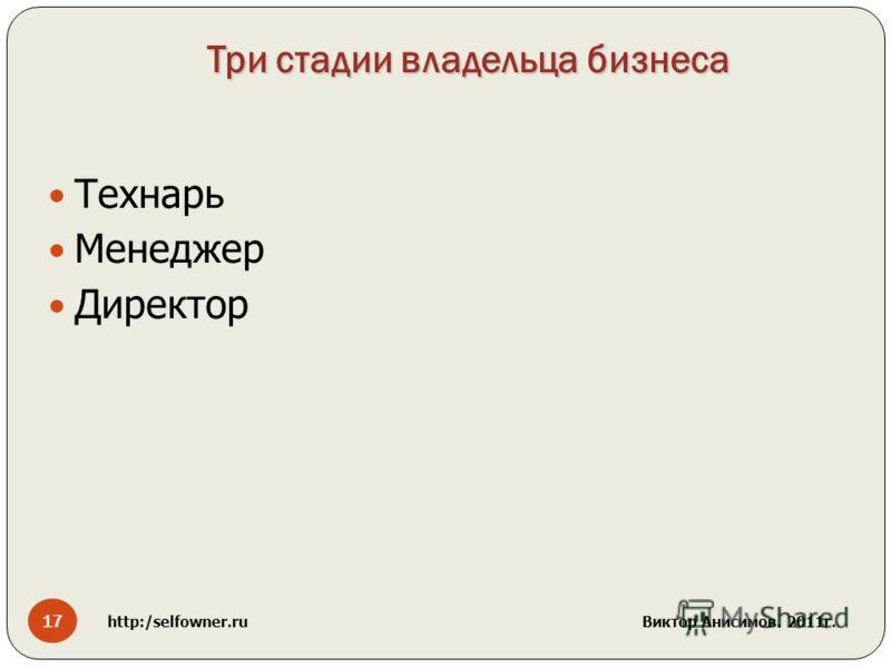 Три стадии владельца бизнеса Технарь Менеджер Директор 17 http:/selfowner.ru Виктор Анисимов. 2011г.