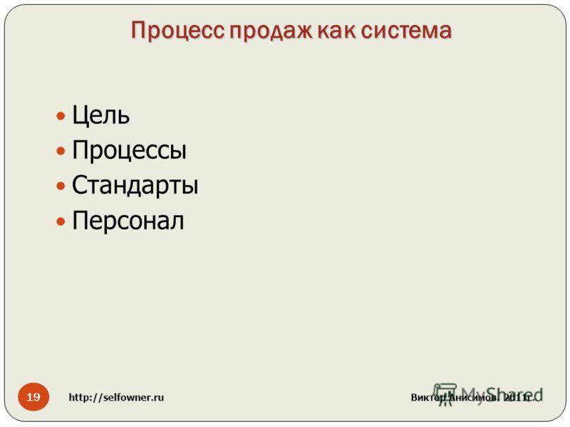 Процесс продаж как система Цель Процессы Стандарты Персонал 19 http://selfowner.ru Виктор Анисимов. 2011г.