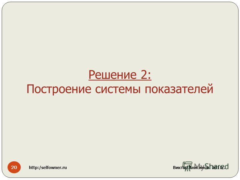 20 http:/selfowner.ru Виктор Анисимов. 2011г. Решение 2: Построение системы показателей