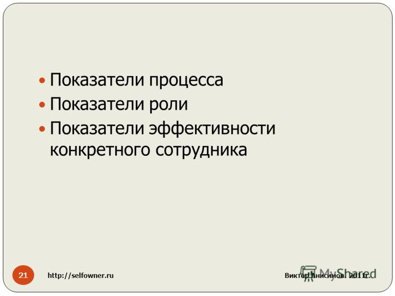 Показатели процесса Показатели роли Показатели эффективности конкретного сотрудника 21 http://selfowner.ru Виктор Анисимов. 2011г.