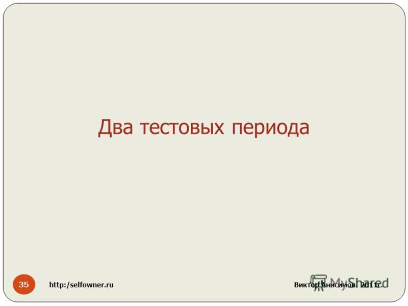 35 http:/selfowner.ru Виктор Анисимов. 2011г. Два тестовых периода