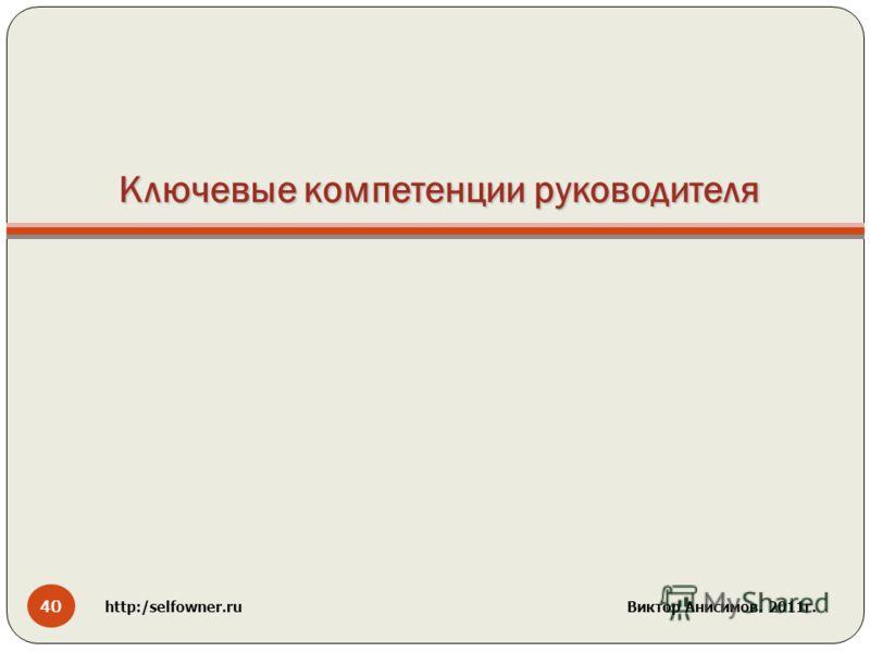 Ключевые компетенции руководителя 40 http:/selfowner.ru Виктор Анисимов. 2011г.