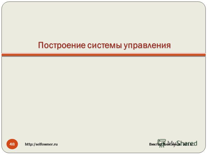 Построение системы управления 48 http:/selfowner.ru Виктор Анисимов. 2011г.