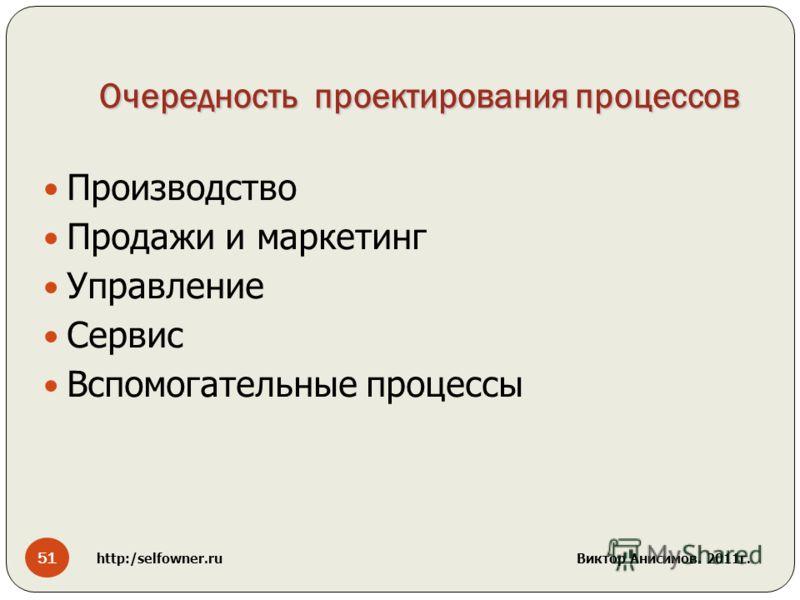 Очередность проектирования процессов Производство Продажи и маркетинг Управление Сервис Вспомогательные процессы 51 http:/selfowner.ru Виктор Анисимов. 2011г.