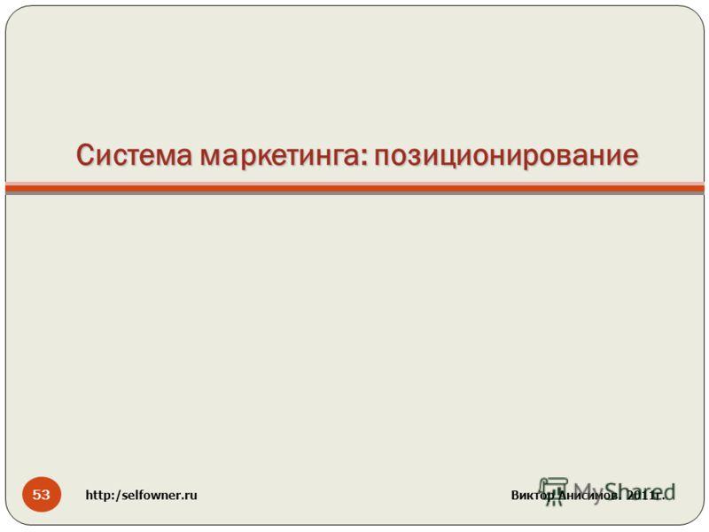 Система маркетинга: позиционирование 53 http:/selfowner.ru Виктор Анисимов. 2011г.