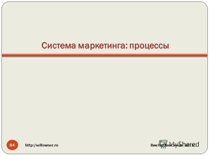 Система маркетинга: процессы 64 http:/selfowner.ru Виктор Анисимов. 2011г.